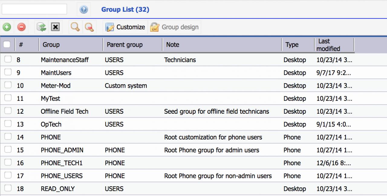 Access Control Profiles in Calem