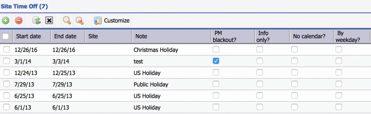 PM Blackout