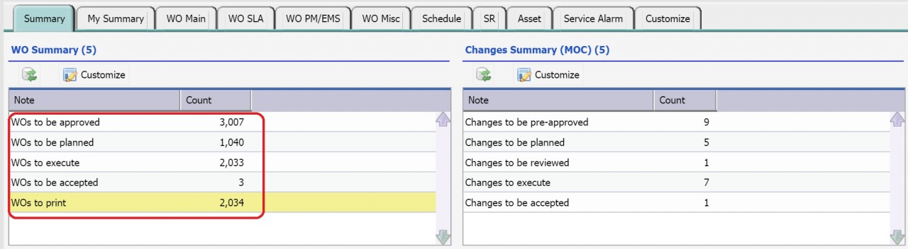 Work Order Summary Dashboard