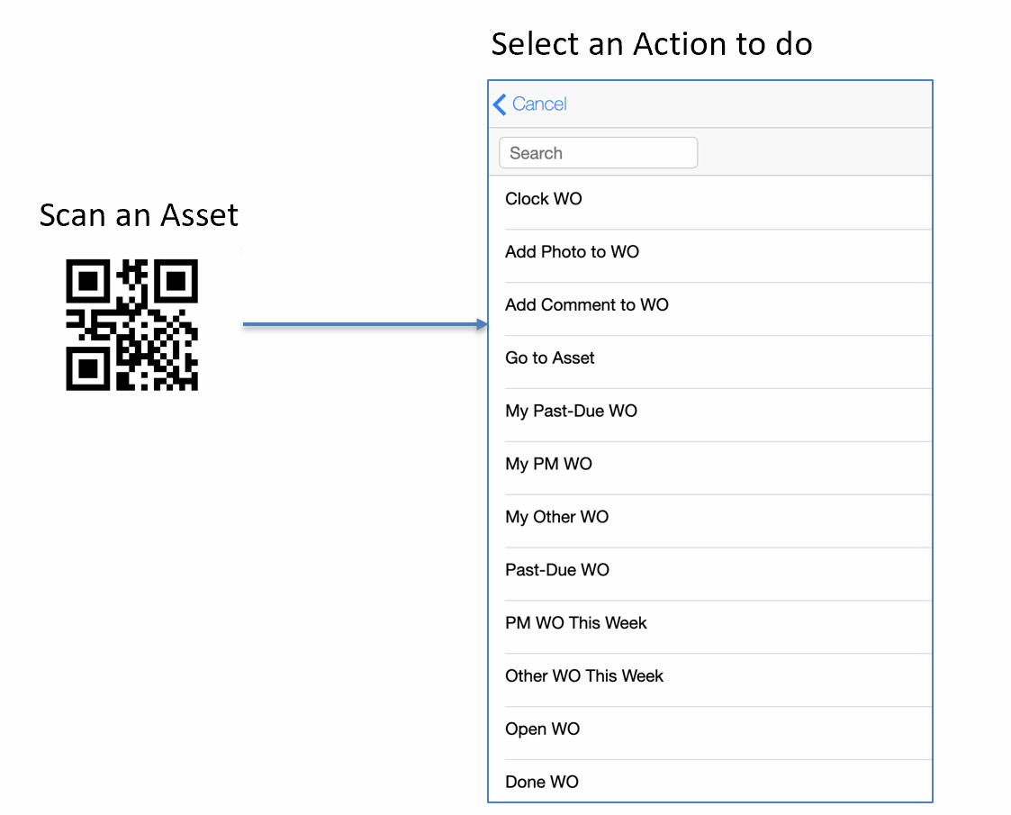 How to Perform Work Orders by Asset Barcode Scan