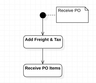 How to Handle Freight and Tax in Inventory Receiving